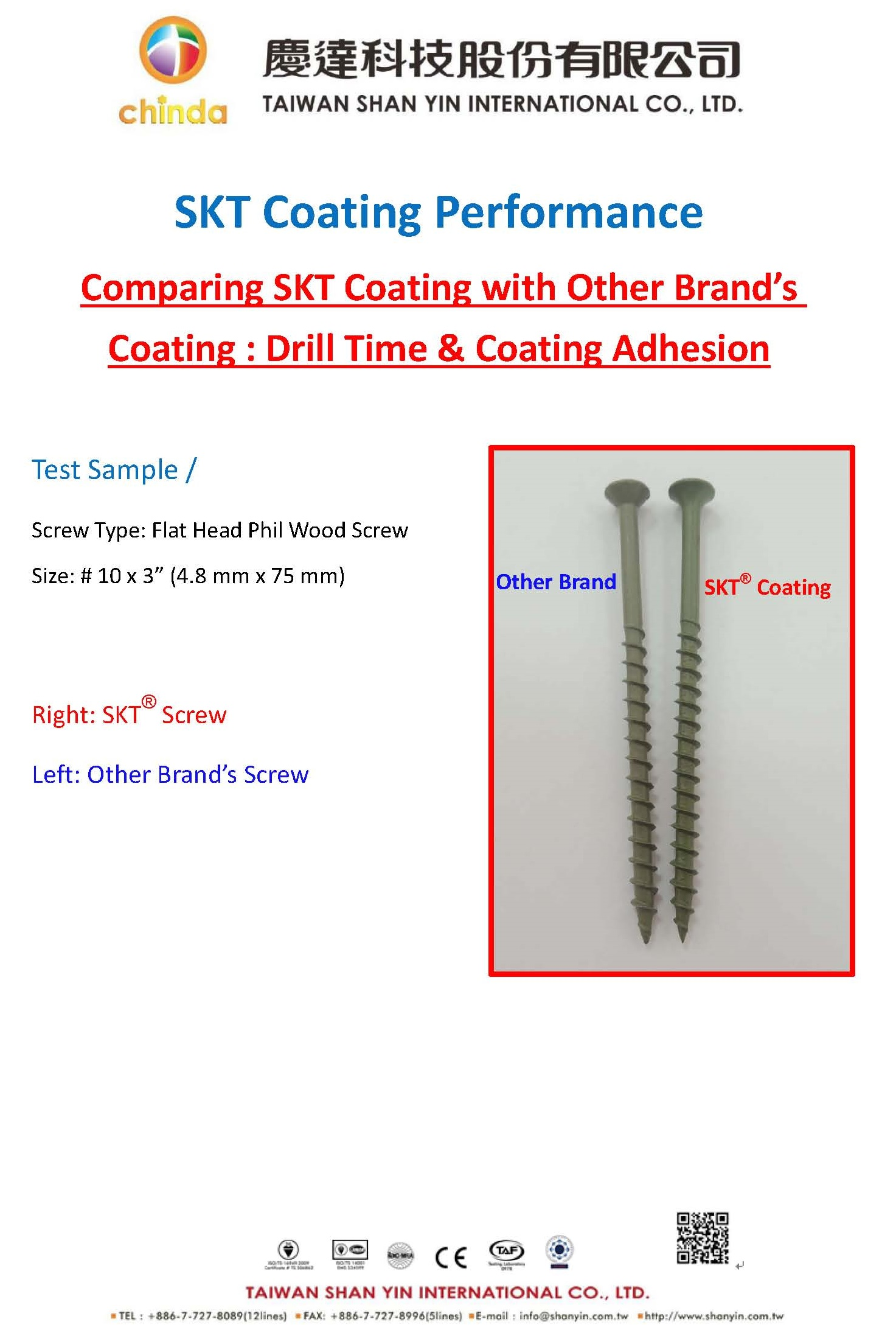 SKT Coating Performance is Better Than Other Brands-TAIWAN SHAN YIN